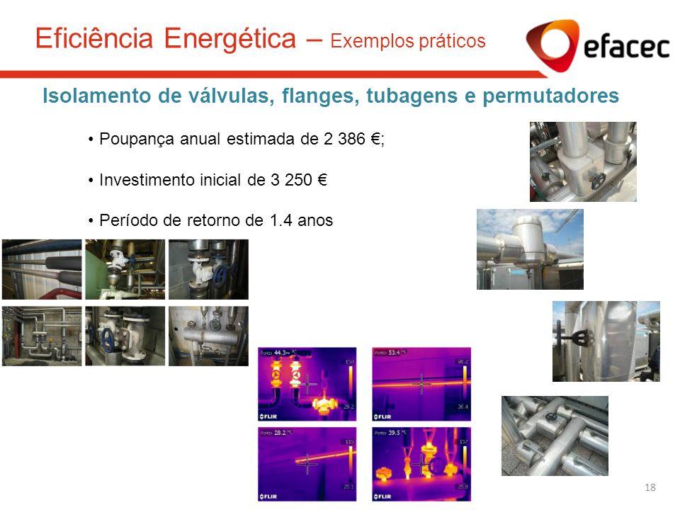 Isolamento de válvulas, flanges, tubagens e permutadores Poupança anual estimada de 2 386 ; Investimento inicial de 3 250 Período de retorno de 1.4 an