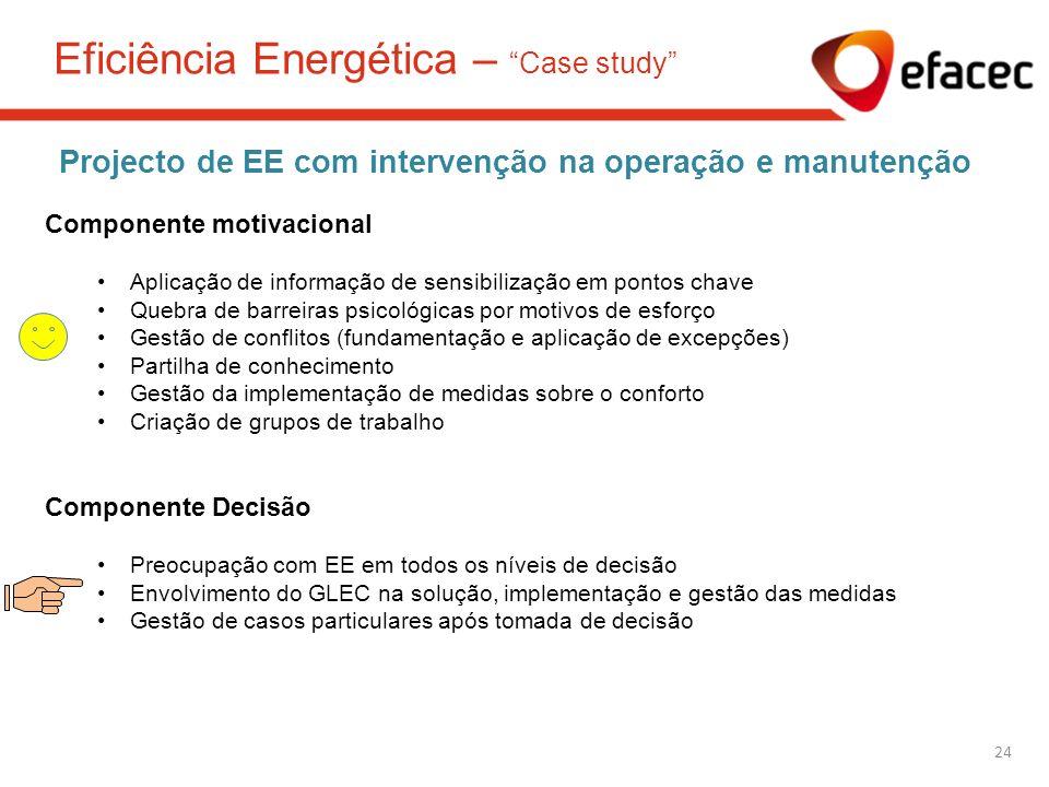 Projecto de EE com intervenção na operação e manutenção Componente motivacional Aplicação de informação de sensibilização em pontos chave Quebra de ba