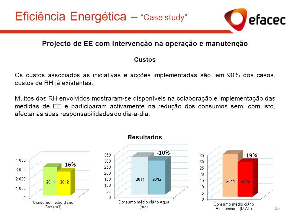 Projecto de EE com intervenção na operação e manutenção Custos Os custos associados às iniciativas e acções implementadas são, em 90% dos casos, custo