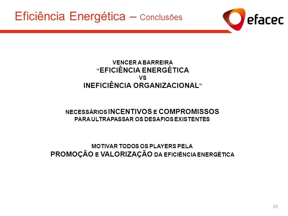 VENCER A BARREIRA EFICIÊNCIA ENERGÉTICA VS INEFICIÊNCIA ORGANIZACIONAL NECESSÁRIOS INCENTIVOS E COMPROMISSOS PARA ULTRAPASSAR OS DESAFIOS EXISTENTES M