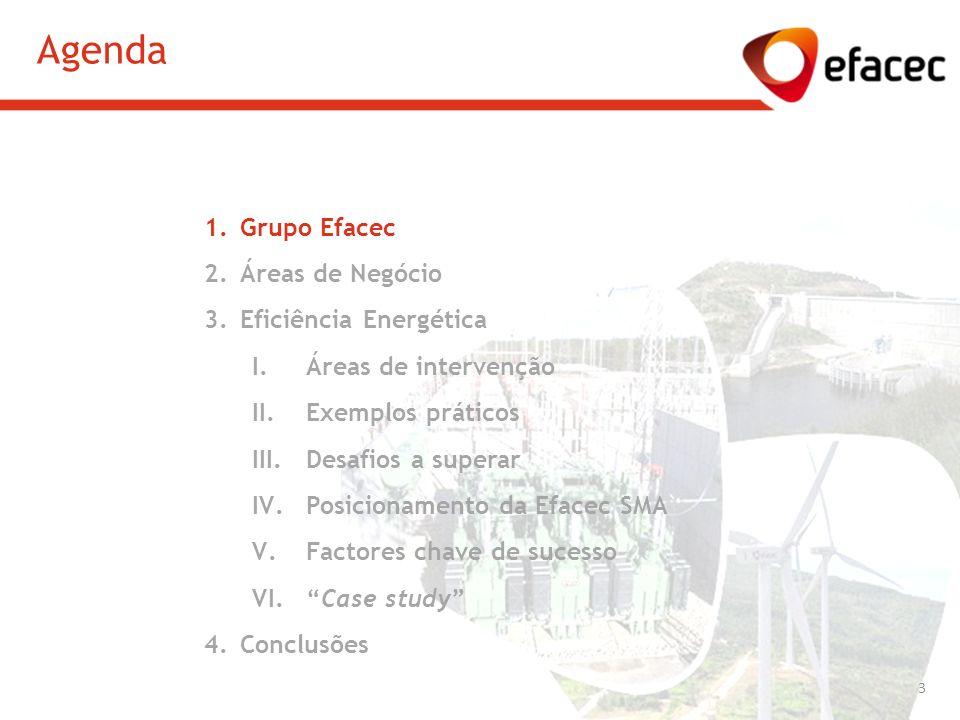 Agenda 1.Grupo Efacec 2.Áreas de Negócio 3.Eficiência Energética I.Áreas de intervenção II.Exemplos práticos III.Desafios a superar IV.Posicionamento