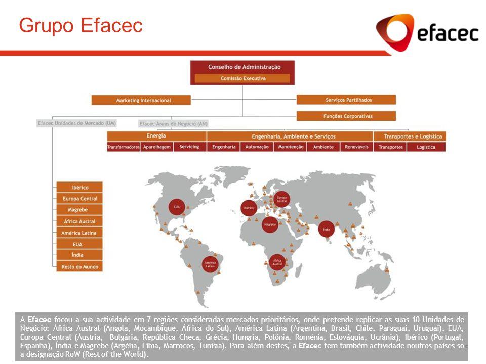 A Efacec focou a sua actividade em 7 regiões consideradas mercados prioritários, onde pretende replicar as suas 10 Unidades de Negócio: África Austral