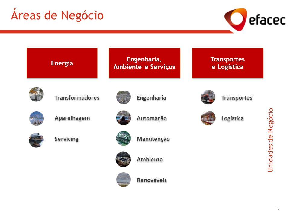 Áreas de Negócio Transportes e Logística Transportes e Logística Engenharia, Ambiente e Serviços Engenharia, Ambiente e Serviços Energia Transformador