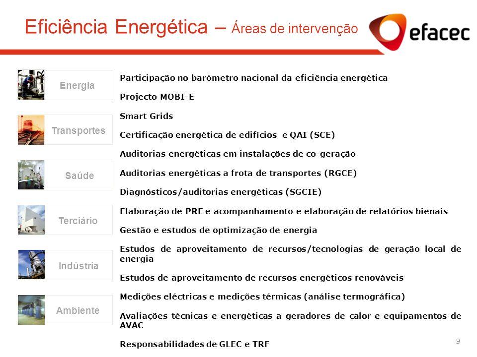 Participação no barómetro nacional da eficiência energética Projecto MOBI-E Smart Grids Certificação energética de edifícios e QAI (SCE) Auditorias en