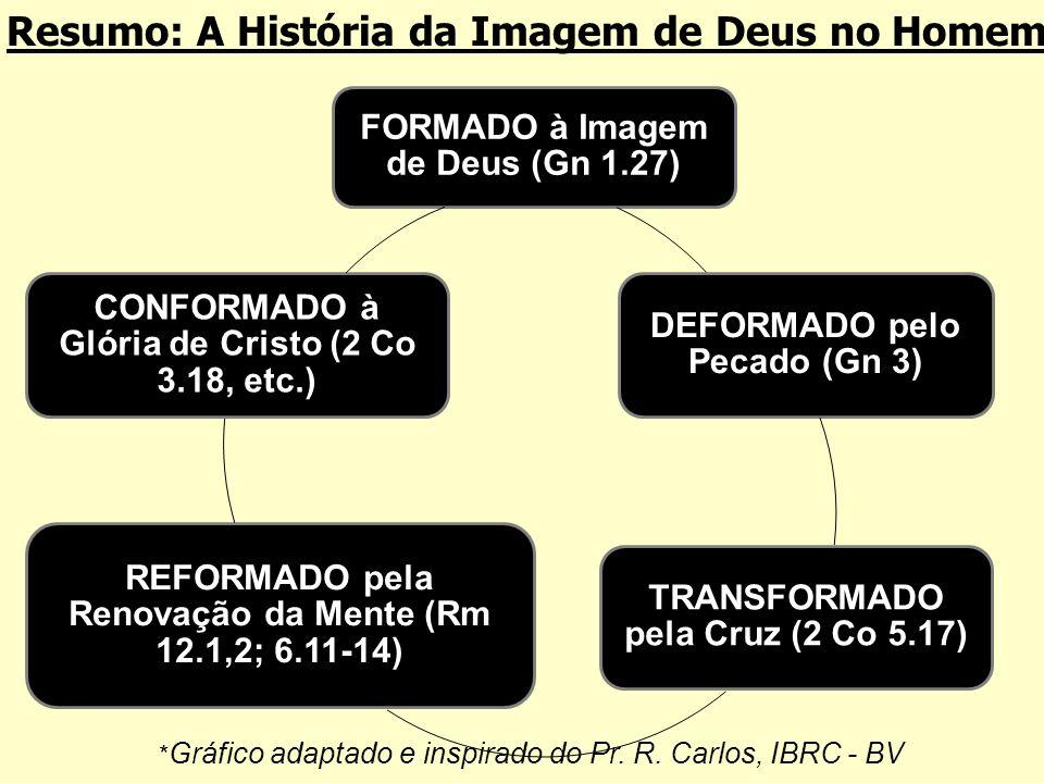 Resumo: A História da Imagem de Deus no Homem FORMADO à Imagem de Deus (Gn 1.27) DEFORMADO pelo Pecado (Gn 3) TRANSFORMADO pela Cruz (2 Co 5.17) REFORMADO pela Renovação da Mente (Rm 12.1,2; 6.11-14) CONFORMADO à Glória de Cristo (2 Co 3.18, etc.) * Gráfico adaptado e inspirado do Pr.