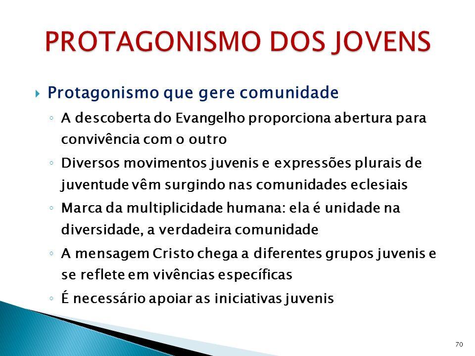 Protagonismo que gere comunidade A descoberta do Evangelho proporciona abertura para convivência com o outro Diversos movimentos juvenis e expressões