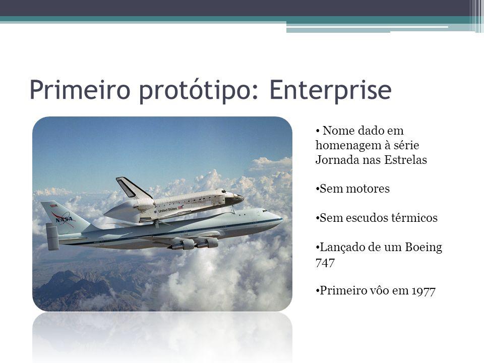 Primeiro protótipo: Enterprise Nome dado em homenagem à série Jornada nas Estrelas Sem motores Sem escudos térmicos Lançado de um Boeing 747 Primeiro vôo em 1977