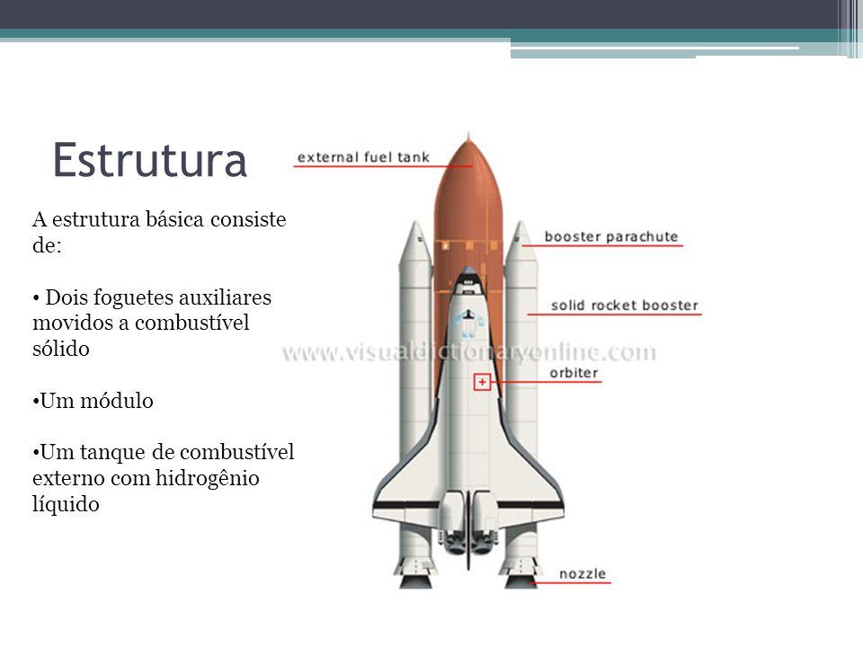 Estrutura A estrutura básica consiste de: Dois foguetes auxiliares movidos a combustível sólido Um módulo Um tanque de combustível externo com hidrogênio líquido