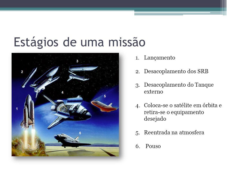 Estágios de uma missão 1.Lançamento 2.Desacoplamento dos SRB 3.Desacoplamento do Tanque externo 4.Coloca-se o satélite em órbita e retira-se o equipamento desejado 5.Reentrada na atmosfera 6.