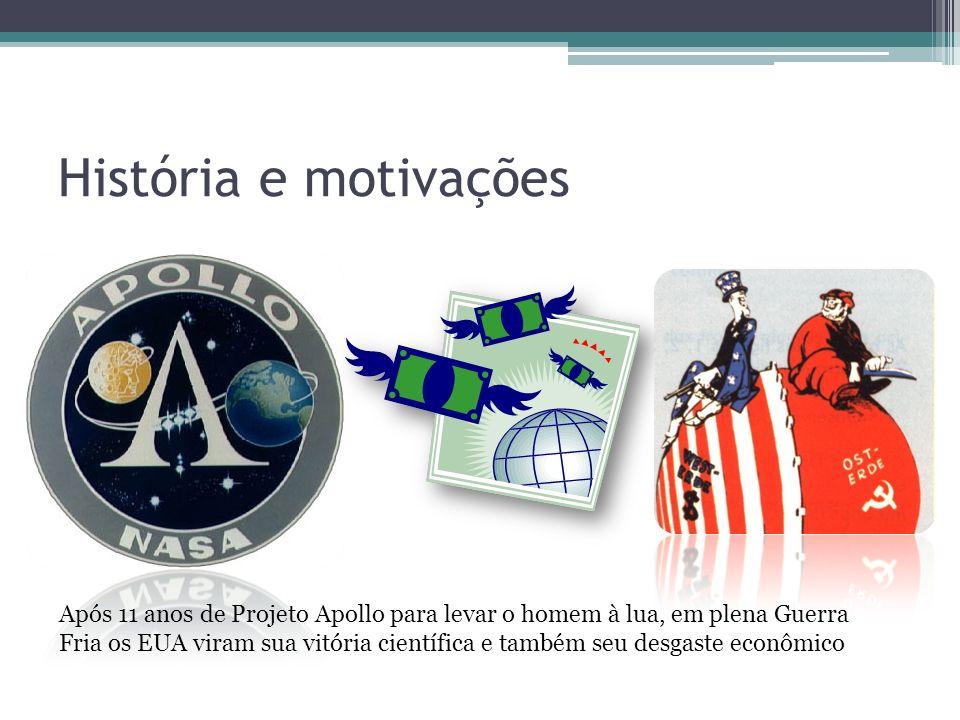 História e motivações Após 11 anos de Projeto Apollo para levar o homem à lua, em plena Guerra Fria os EUA viram sua vitória científica e também seu desgaste econômico