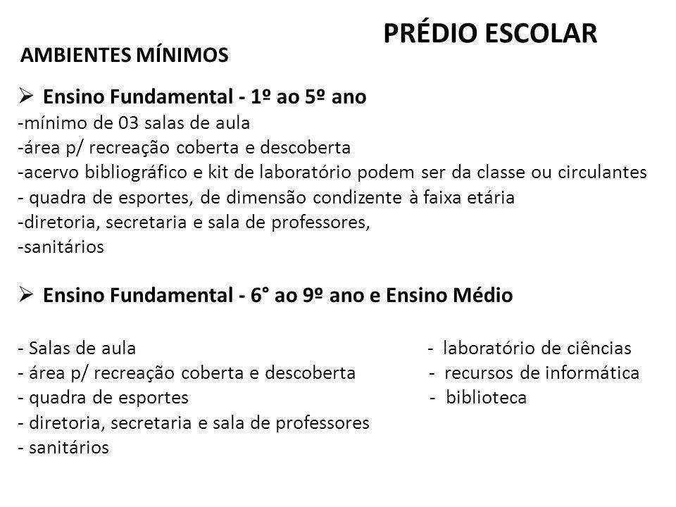 PRÉDIO ESCOLAR AMBIENTES MÍNIMOS Ensino Fundamental - 1º ao 5º ano -mínimo de 03 salas de aula -área p/ recreação coberta e descoberta -acervo bibliog
