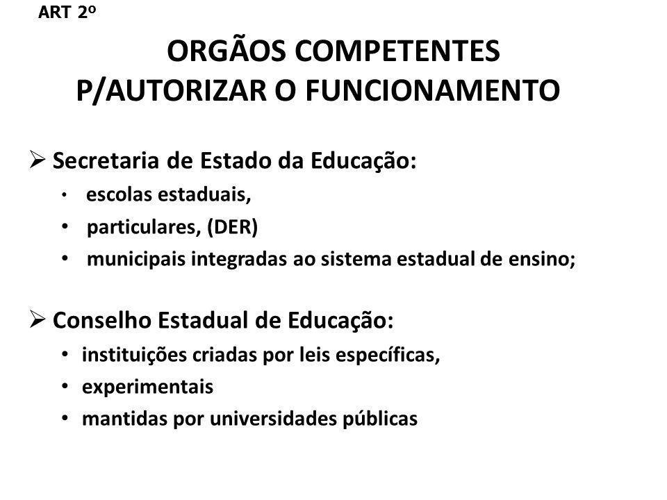 ART 2º ORGÃOS COMPETENTES P/AUTORIZAR O FUNCIONAMENTO Secretaria de Estado da Educação: escolas estaduais, particulares, (DER) municipais integradas a
