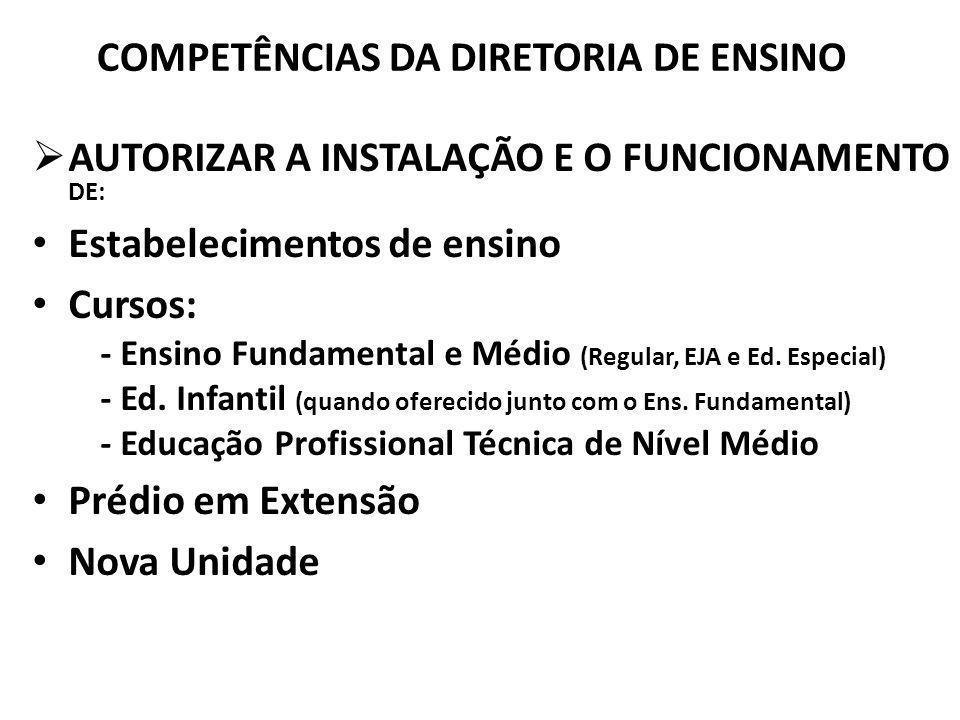 COMPETÊNCIAS DA DIRETORIA DE ENSINO AUTORIZAR A INSTALAÇÃO E O FUNCIONAMENTO DE: Estabelecimentos de ensino Cursos: - Ensino Fundamental e Médio (Regu