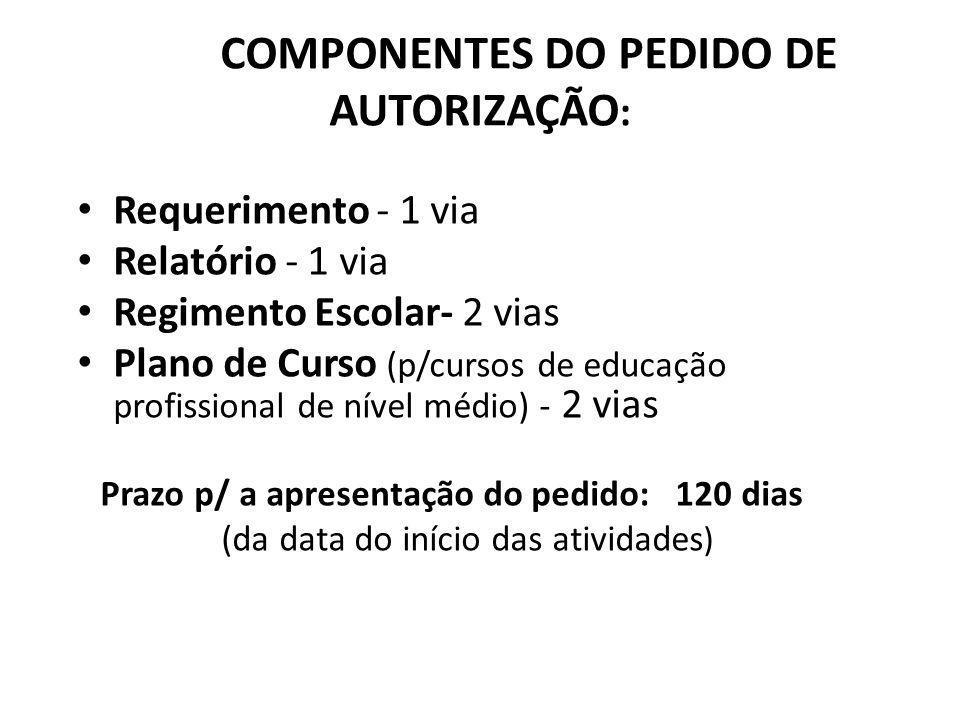 COMPONENTES DO PEDIDO DE AUTORIZAÇÃO : Requerimento - 1 via Relatório - 1 via Regimento Escolar- 2 vias Plano de Curso (p/cursos de educação profissional de nível médio) - 2 vias Prazo p/ a apresentação do pedido: 120 dias (da data do início das atividades )