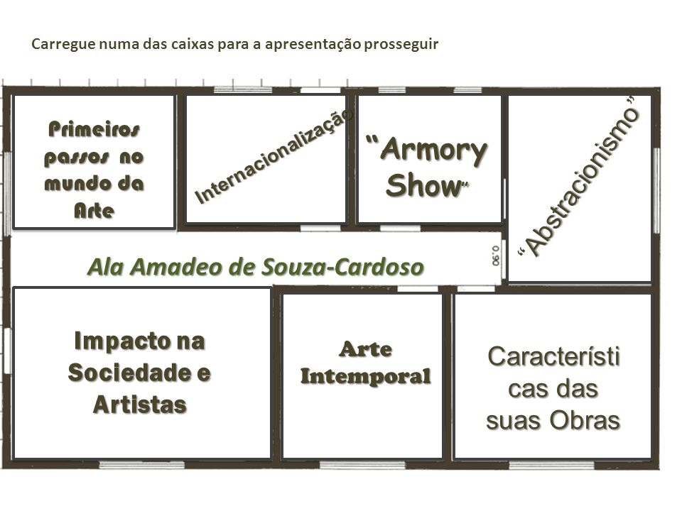 Ala Amadeo de Souza-Cardoso Primeiros passos no mundo da Arte Internacionalização Armory Show Armory Show AbstracionismoAbstracionismo Impacto na Soci