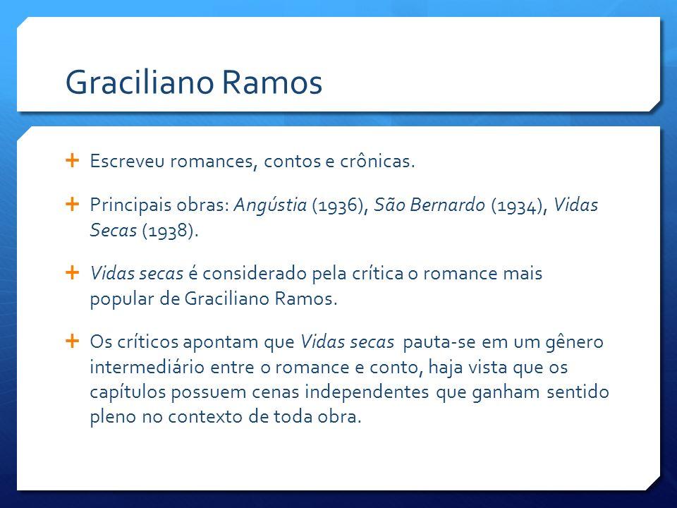 Graciliano Ramos Escreveu romances, contos e crônicas. Principais obras: Angústia (1936), São Bernardo (1934), Vidas Secas (1938). Vidas secas é consi