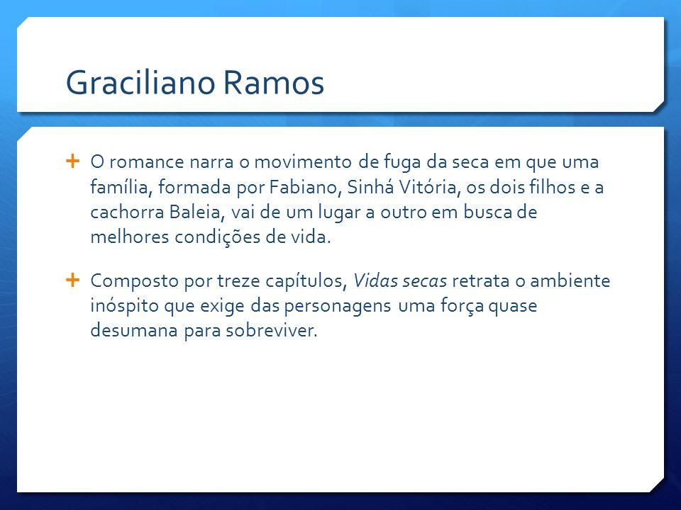 Graciliano Ramos O romance narra o movimento de fuga da seca em que uma família, formada por Fabiano, Sinhá Vitória, os dois filhos e a cachorra Balei