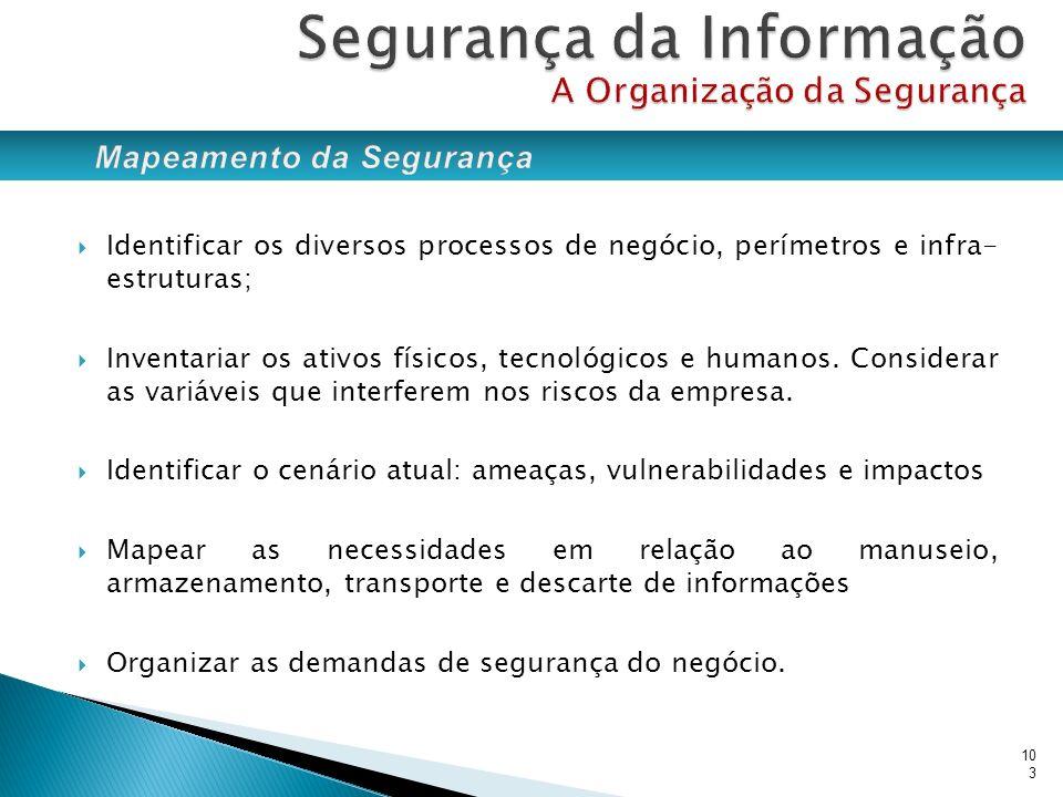Identificar os diversos processos de negócio, perímetros e infra- estruturas; Inventariar os ativos físicos, tecnológicos e humanos. Considerar as var