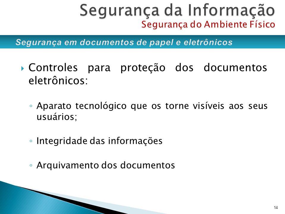 Controles para proteção dos documentos eletrônicos: Aparato tecnológico que os torne visíveis aos seus usuários; Integridade das informações Arquivame