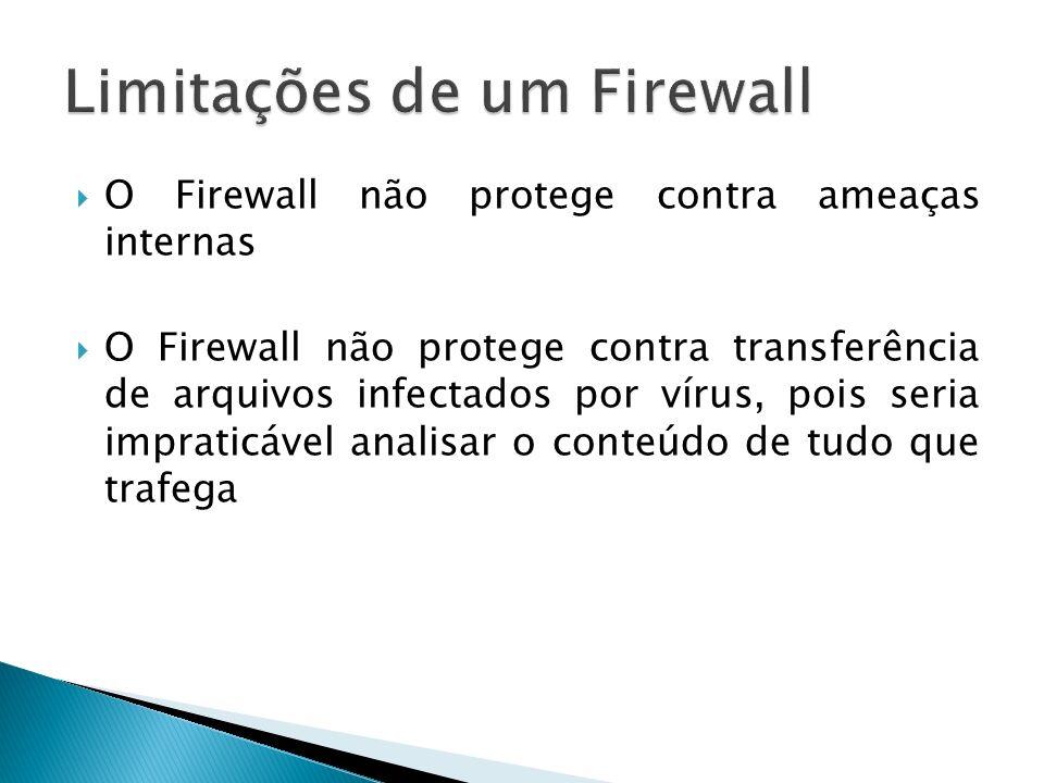 O Firewall não protege contra ameaças internas O Firewall não protege contra transferência de arquivos infectados por vírus, pois seria impraticável a