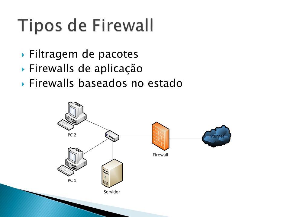 Filtragem de pacotes Firewalls de aplicação Firewalls baseados no estado