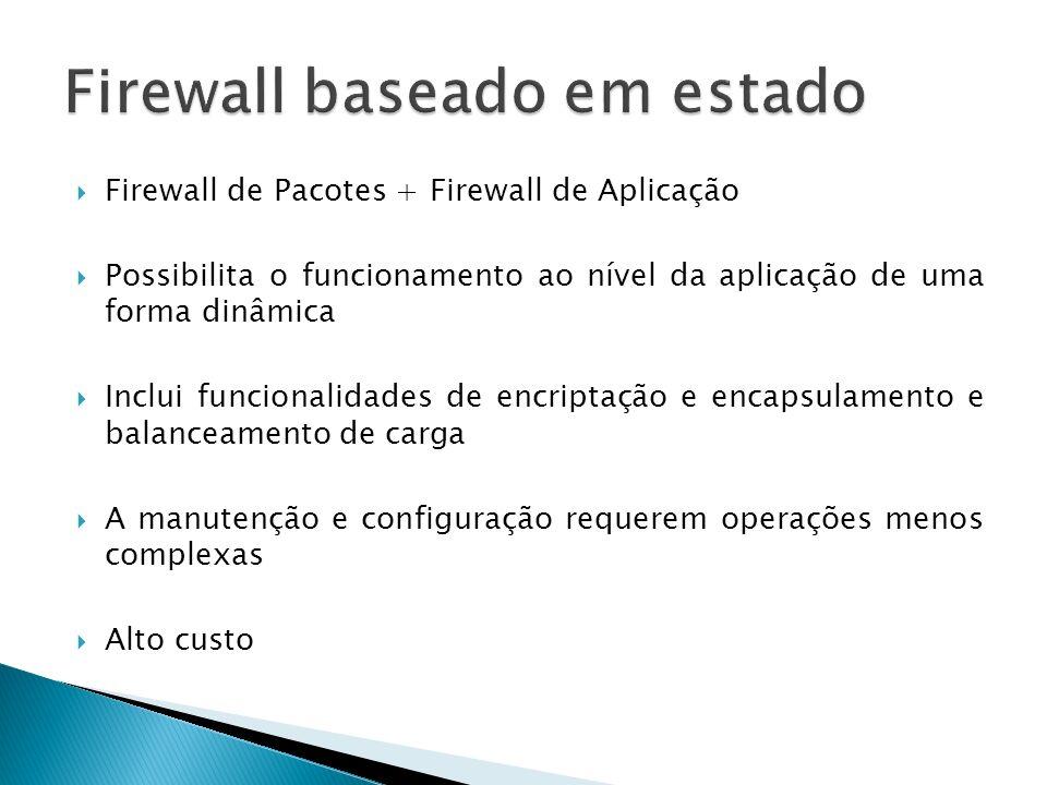 Firewall de Pacotes + Firewall de Aplicação Possibilita o funcionamento ao nível da aplicação de uma forma dinâmica Inclui funcionalidades de encripta