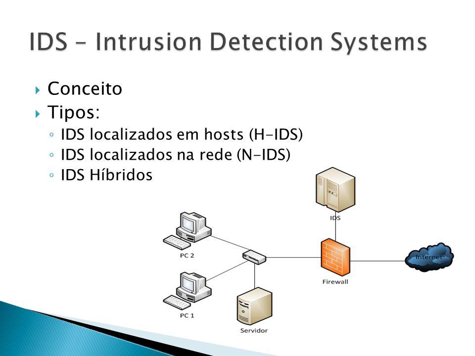 Conceito Tipos: IDS localizados em hosts (H-IDS) IDS localizados na rede (N-IDS) IDS Híbridos