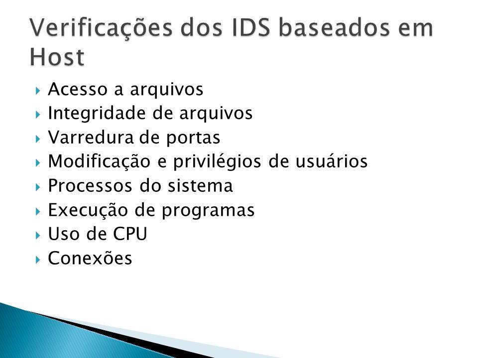Acesso a arquivos Integridade de arquivos Varredura de portas Modificação e privilégios de usuários Processos do sistema Execução de programas Uso de