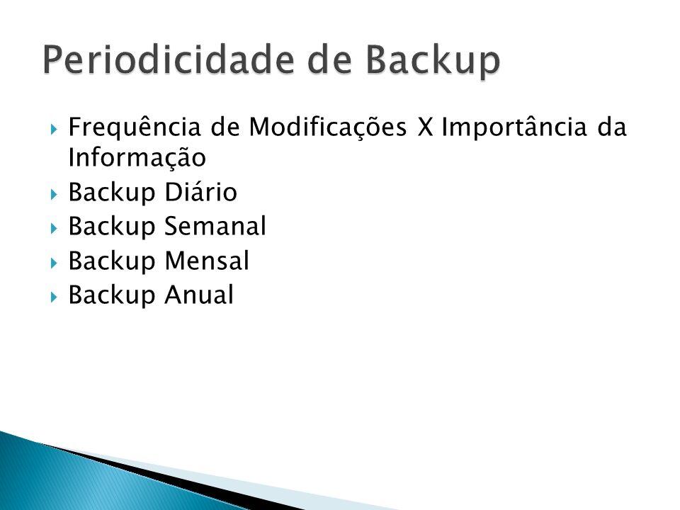 Frequência de Modificações X Importância da Informação Backup Diário Backup Semanal Backup Mensal Backup Anual