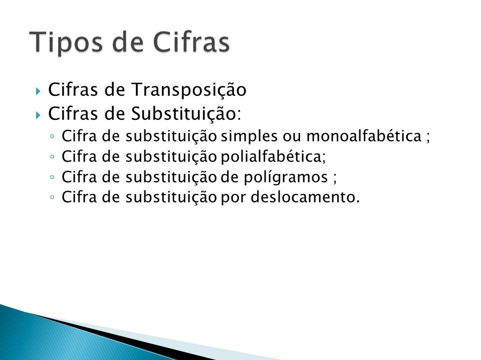 Cifras de Transposição Cifras de Substituição: Cifra de substituição simples ou monoalfabética ; Cifra de substituição polialfabética; Cifra de substi