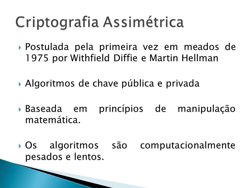 Postulada pela primeira vez em meados de 1975 por Withfield Diffie e Martin Hellman Algoritmos de chave pública e privada Baseada em princípios de man