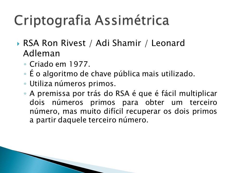 RSA Ron Rivest / Adi Shamir / Leonard Adleman Criado em 1977. É o algoritmo de chave pública mais utilizado. Utiliza números primos. A premissa por tr