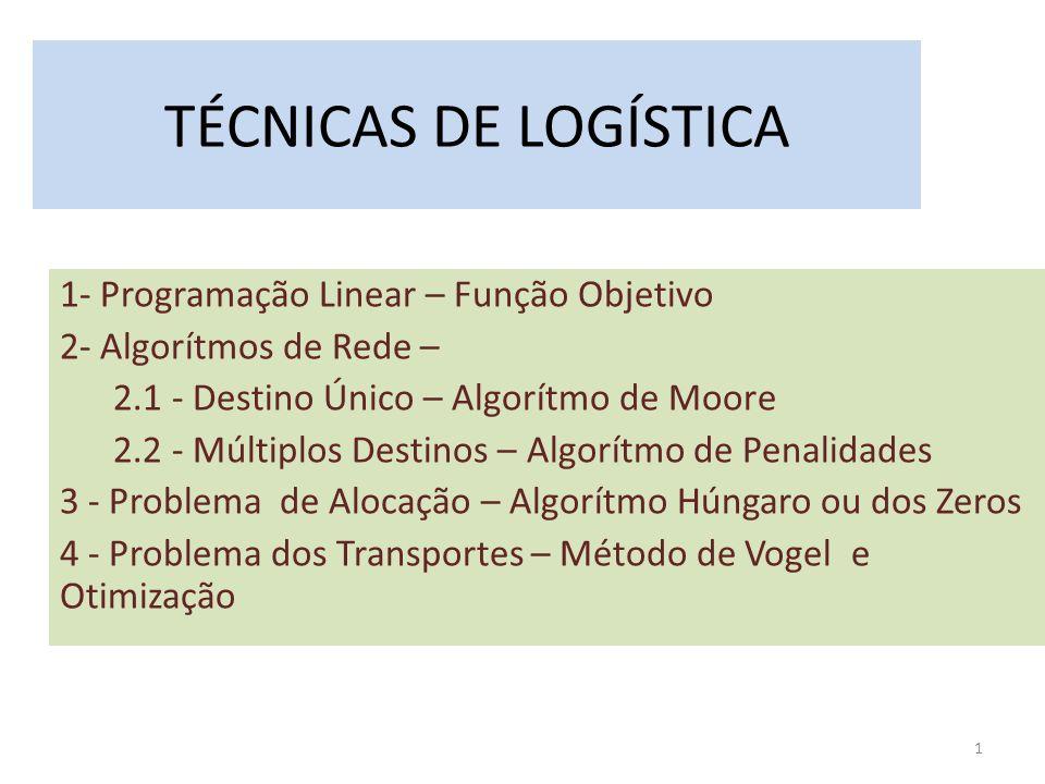 TÉCNICAS DE LOGÍSTICA 1- Programação Linear – Função Objetivo 2- Algorítmos de Rede – 2.1 - Destino Único – Algorítmo de Moore 2.2 - Múltiplos Destino