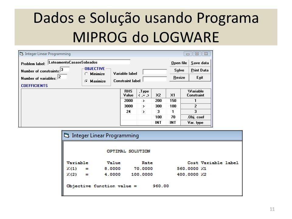 Dados e Solução usando Programa MIPROG do LOGWARE 11
