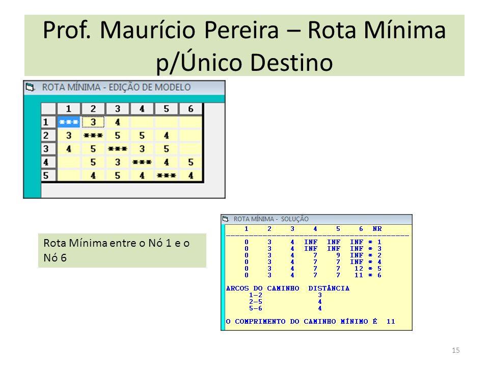 Prof. Maurício Pereira – Rota Mínima p/Único Destino Rota Mínima entre o Nó 1 e o Nó 6 15