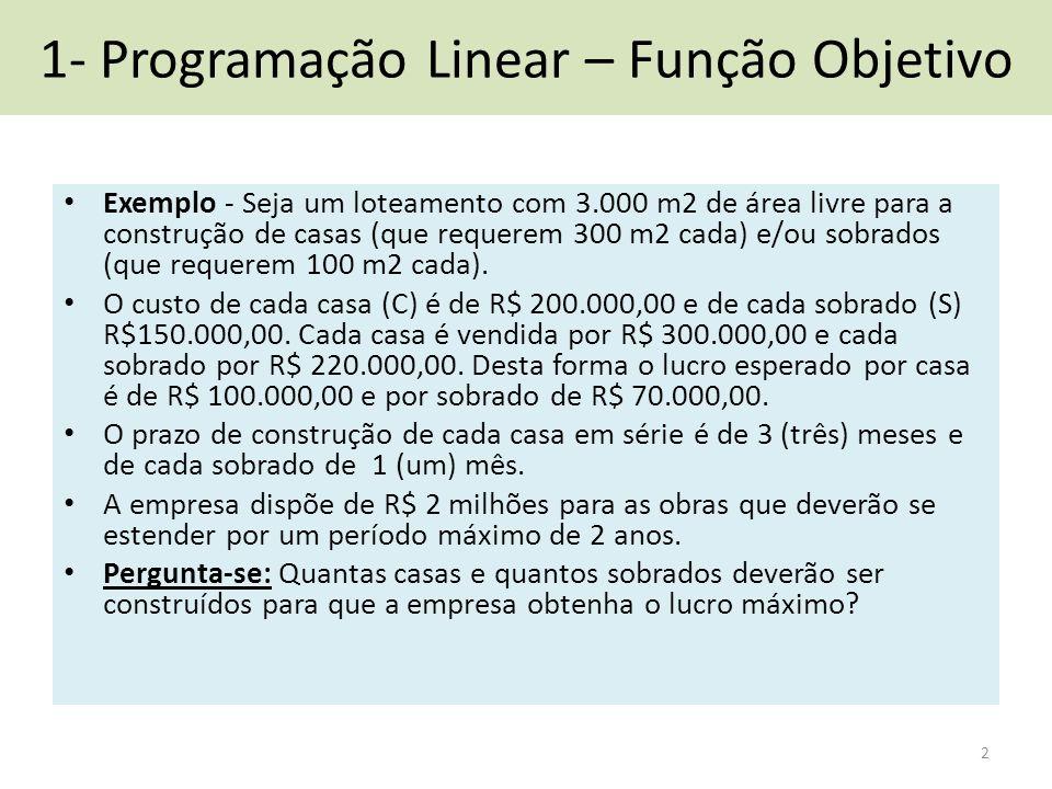 1- Programação Linear – Função Objetivo Exemplo - Seja um loteamento com 3.000 m2 de área livre para a construção de casas (que requerem 300 m2 cada)