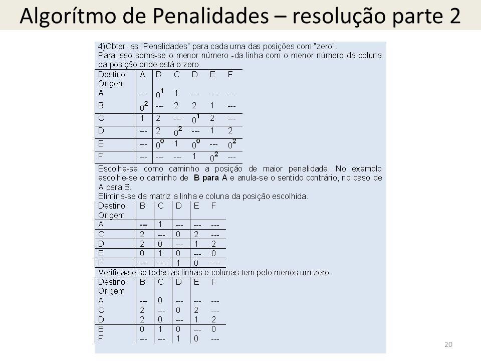 Algorítmo de Penalidades – resolução parte 2 20