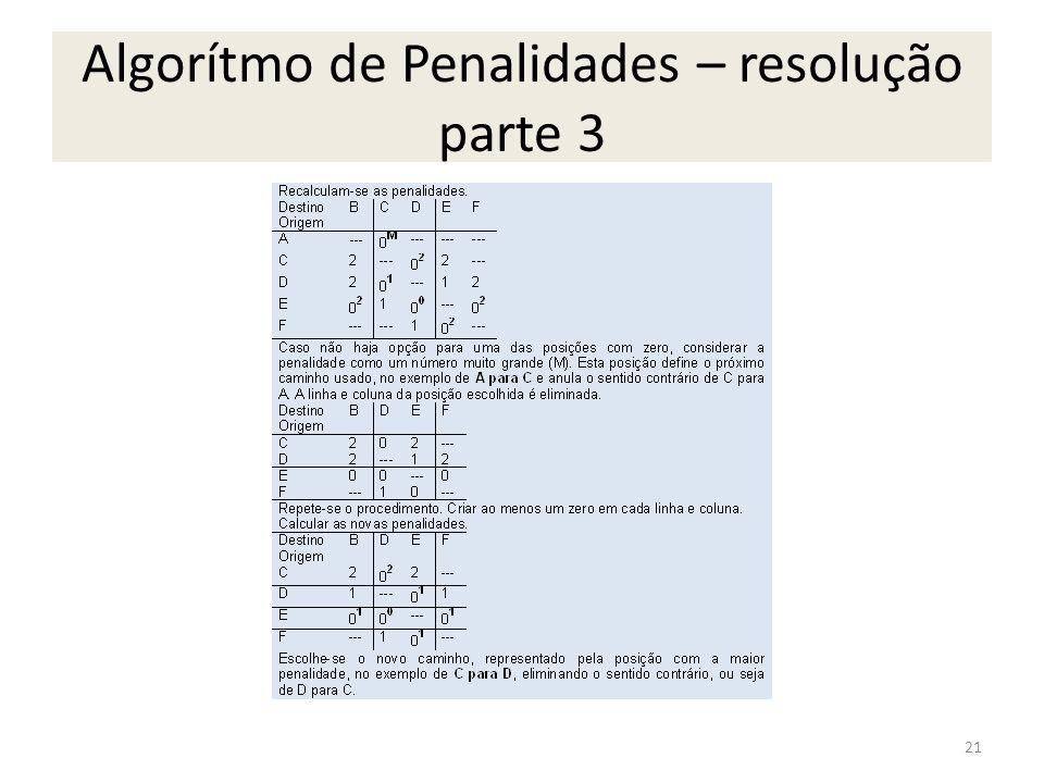 Algorítmo de Penalidades – resolução parte 3 21