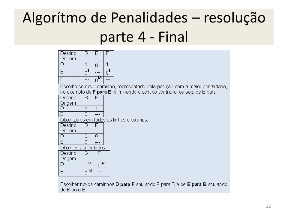 Algorítmo de Penalidades – resolução parte 4 - Final 22