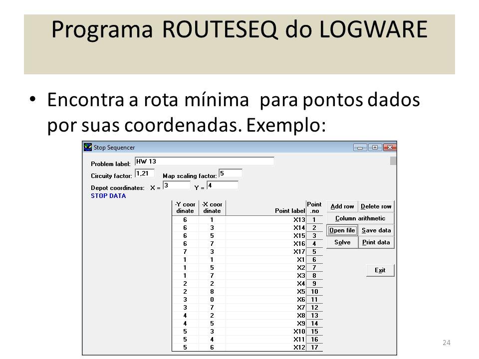 Programa ROUTESEQ do LOGWARE Encontra a rota mínima para pontos dados por suas coordenadas. Exemplo: 24