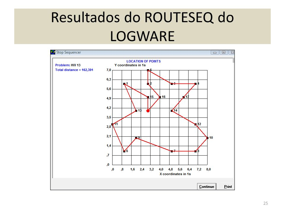 Resultados do ROUTESEQ do LOGWARE 25