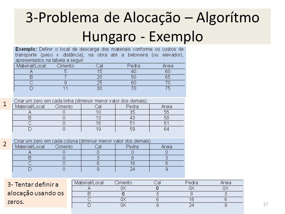 3-Problema de Alocação – Algorítmo Hungaro - Exemplo 3- Tentar definir a alocação usando os zeros. 1 2 27