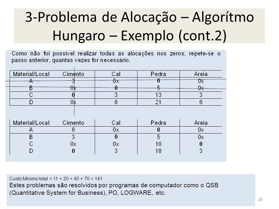 3-Problema de Alocação – Algorítmo Hungaro – Exemplo (cont.2) Custo Mínimo total = 11 + 20 + 40 + 70 = 141 Estes problemas são resolvidos por programa
