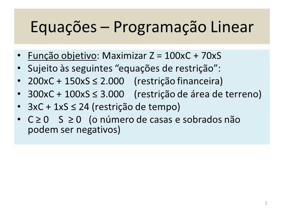 Equações – Programação Linear Função objetivo: Maximizar Z = 100xC + 70xS Sujeito às seguintes equações de restrição: 200xC + 150xS 2.000 (restrição f