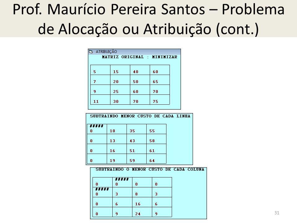 Prof. Maurício Pereira Santos – Problema de Alocação ou Atribuição (cont.) 31