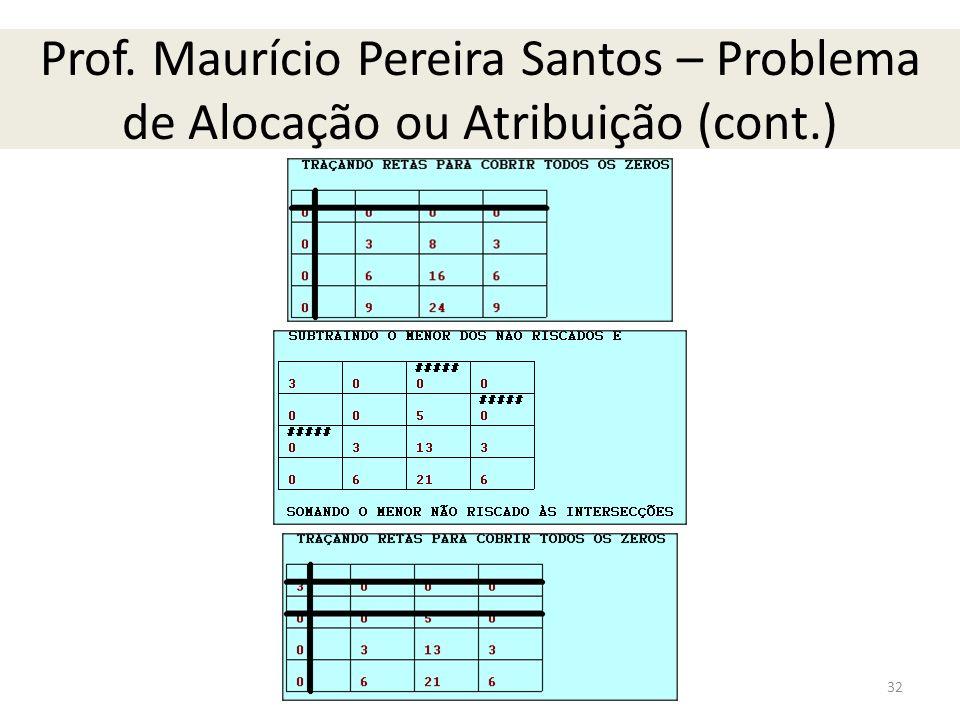Prof. Maurício Pereira Santos – Problema de Alocação ou Atribuição (cont.) 32