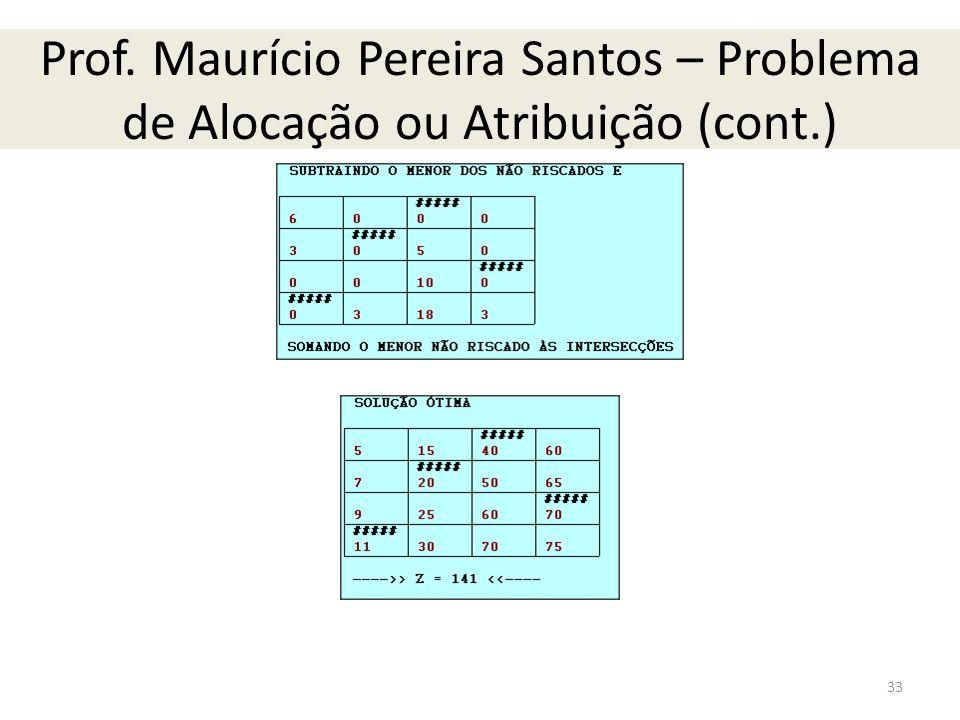 Prof. Maurício Pereira Santos – Problema de Alocação ou Atribuição (cont.) 33