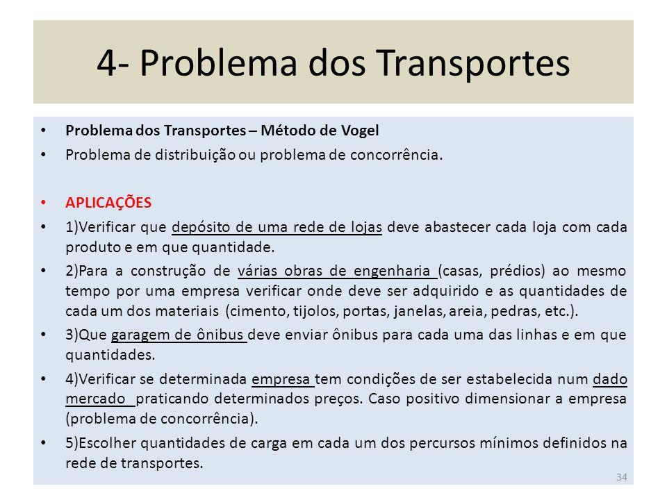 4- Problema dos Transportes Problema dos Transportes – Método de Vogel Problema de distribuição ou problema de concorrência. APLICAÇÕES 1)Verificar qu