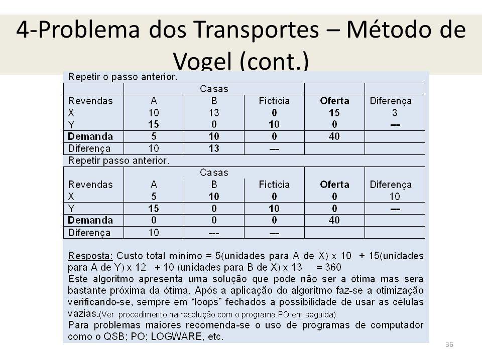 4-Problema dos Transportes – Método de Vogel (cont.) 36