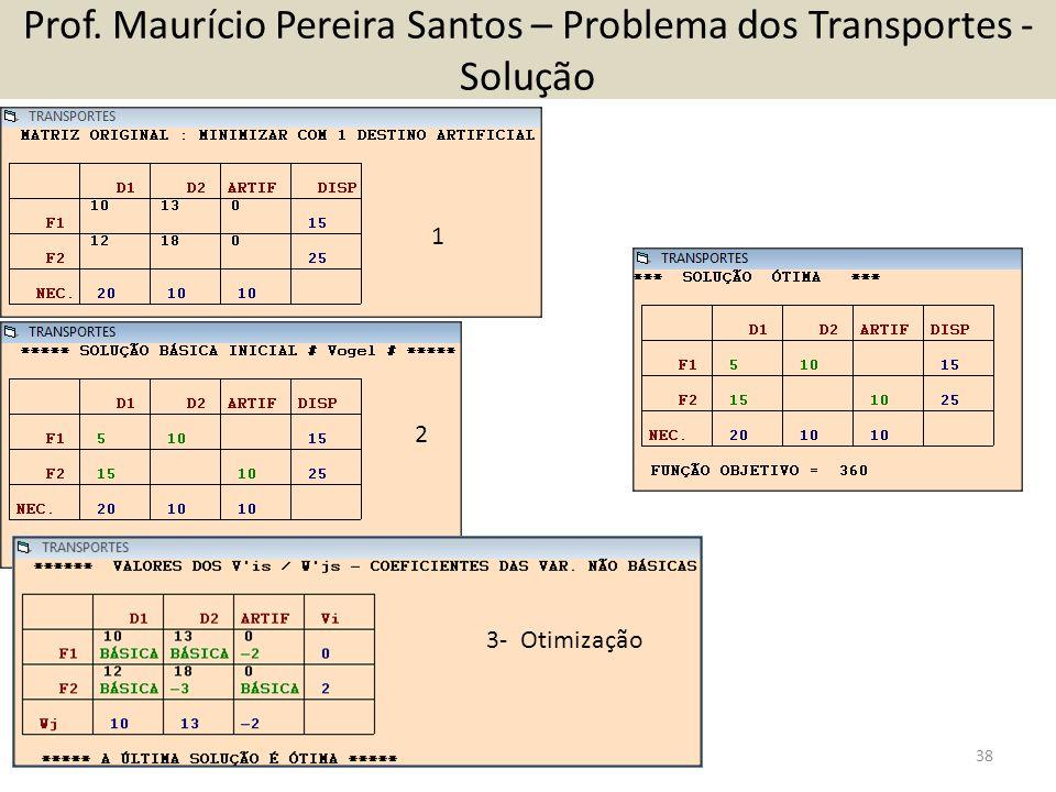 Prof. Maurício Pereira Santos – Problema dos Transportes - Solução 3- Otimização 1 2 38